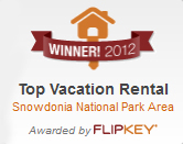 Top Vacation Renatl 2012